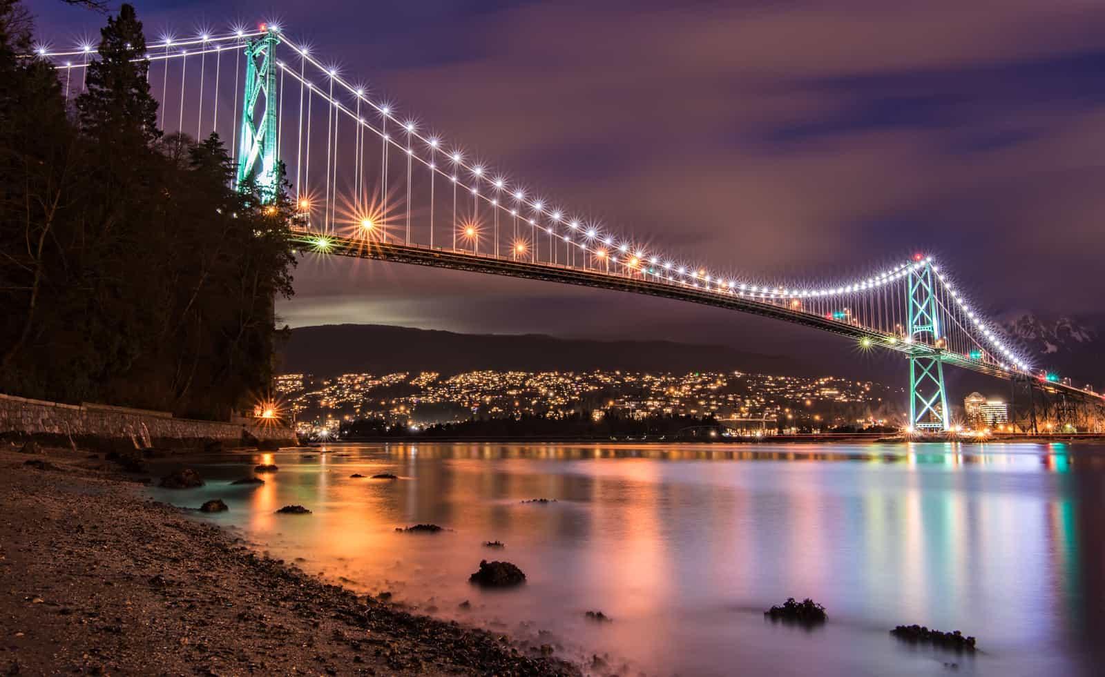 Most popular Vancouver neighborhoods